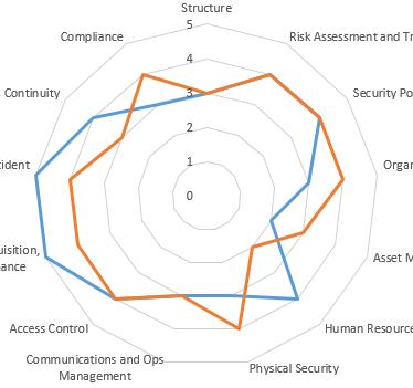 Spider Risk Diagram Schematic Diagrams